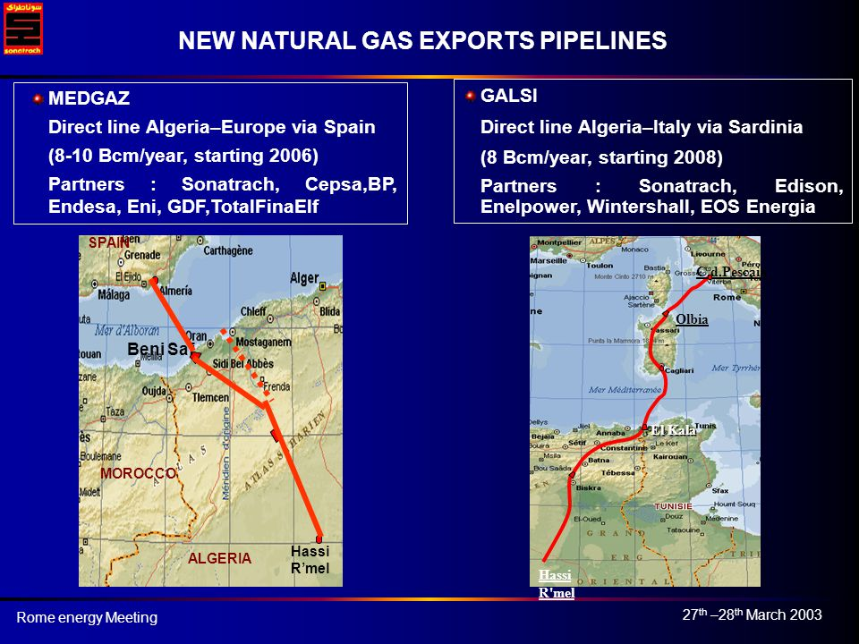 27 th –28 th March 2003 Rome energy Meeting MEDGAZ Direct line Algeria–Europe via Spain (8-10 Bcm/year, starting 2006) Partners : Sonatrach, Cepsa,BP, Endesa, Eni, GDF,TotalFinaElf NEW NATURAL GAS EXPORTS PIPELINES Beni Saf Hassi Rmel MOROCCO ALGERIA SPAIN C.d.Pescaia Olbia El Kala Hassi R mel GALSI Direct line Algeria–Italy via Sardinia (8 Bcm/year, starting 2008) Partners : Sonatrach, Edison, Enelpower, Wintershall, EOS Energia