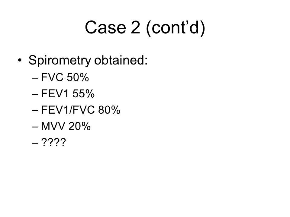 Case 2 (contd) Spirometry obtained: –FVC 50% –FEV1 55% –FEV1/FVC 80% –MVV 20% –????