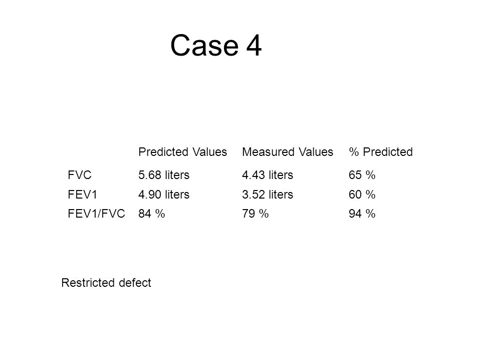 Case 4 Predicted ValuesMeasured Values% Predicted FVC5.68 liters4.43 liters65 % FEV14.90 liters3.52 liters60 % FEV1/FVC84 %79 %94 % Restricted defect