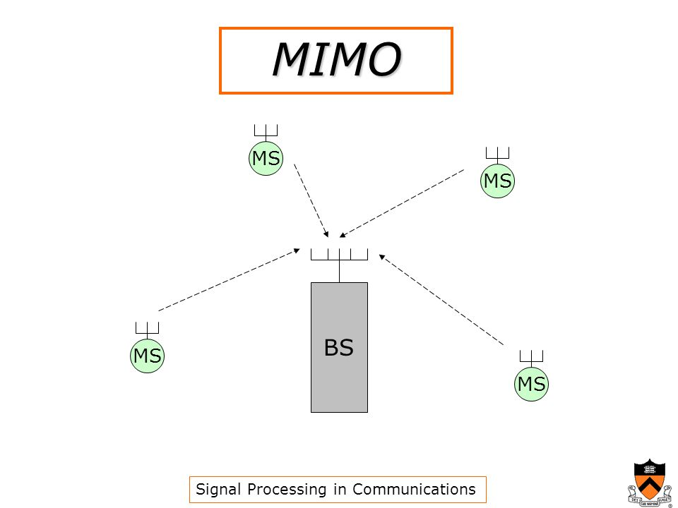 MIMO BS MS Signal Processing in Communications