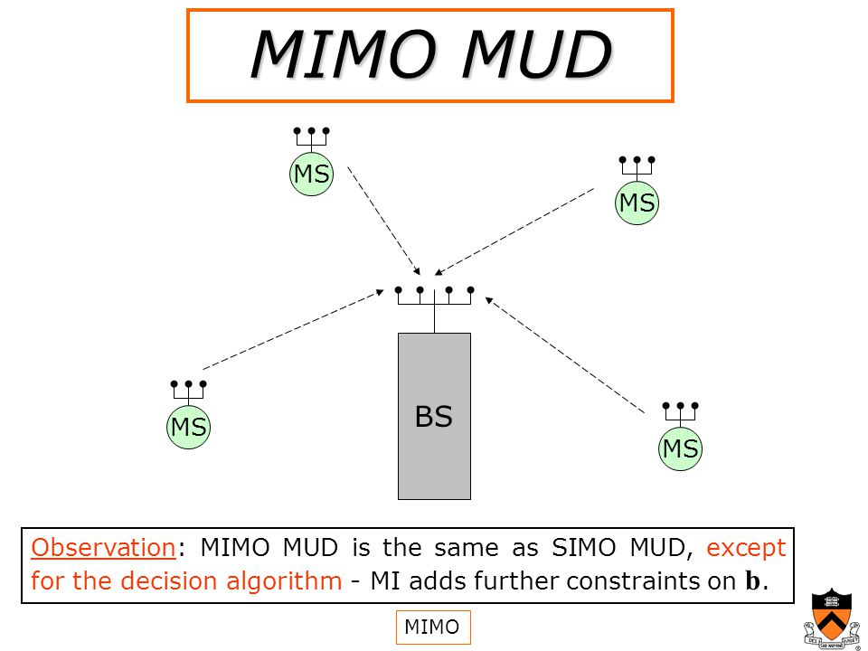 MIMO MUD MS BS MS Observation: MIMO MUD is the same as SIMO MUD, except for the decision algorithm - MI adds further constraints on b.