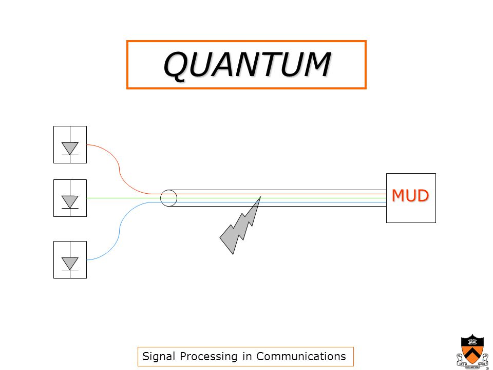 QUANTUM MUD Signal Processing in Communications