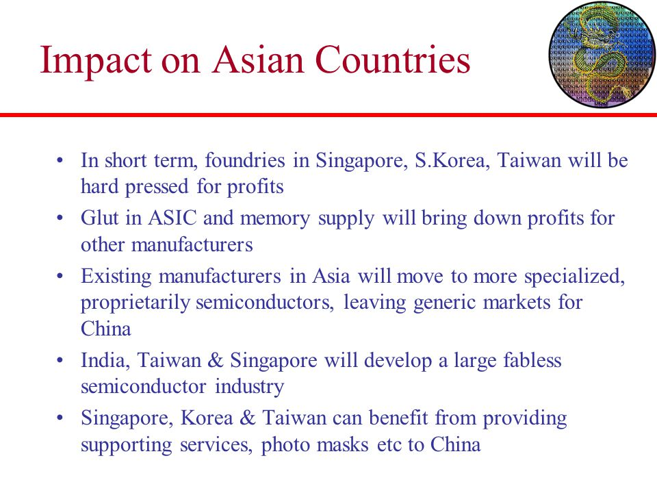 Impact on Asian Countries In short term, foundries in Singapore, S.Korea, Taiwan will be hard pressed for profits Glut in ASIC and memory supply will