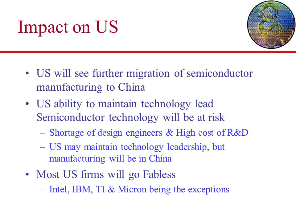 Impact on US US will see further migration of semiconductor manufacturing to China US ability to maintain technology lead Semiconductor technology wil
