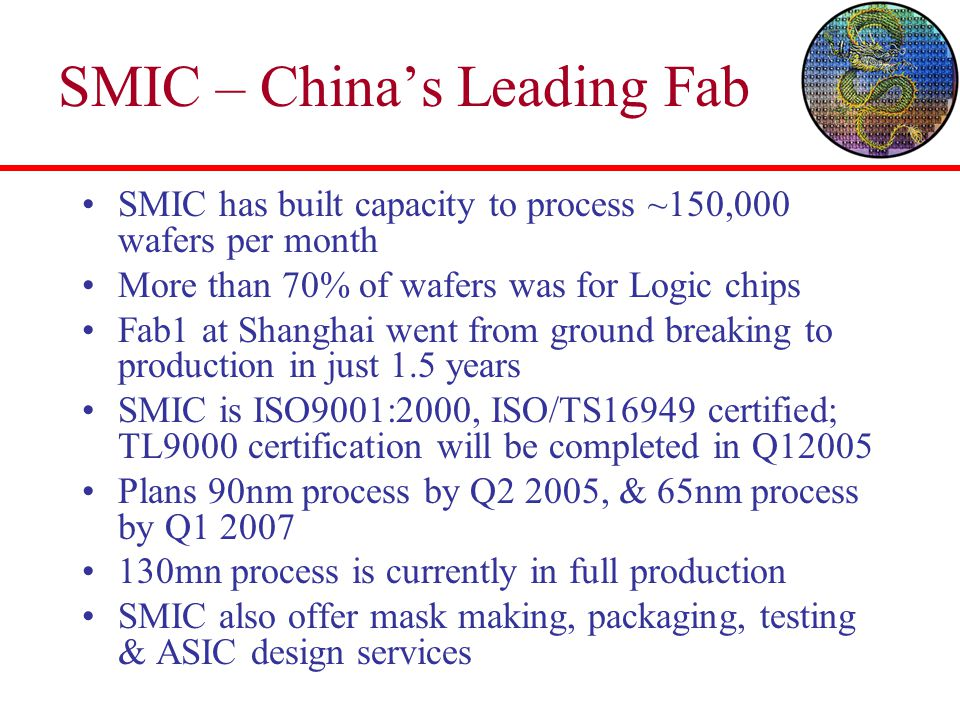 SMIC – Chinas Leading Fab SMIC has built capacity to process ~150,000 wafers per month More than 70% of wafers was for Logic chips Fab1 at Shanghai we