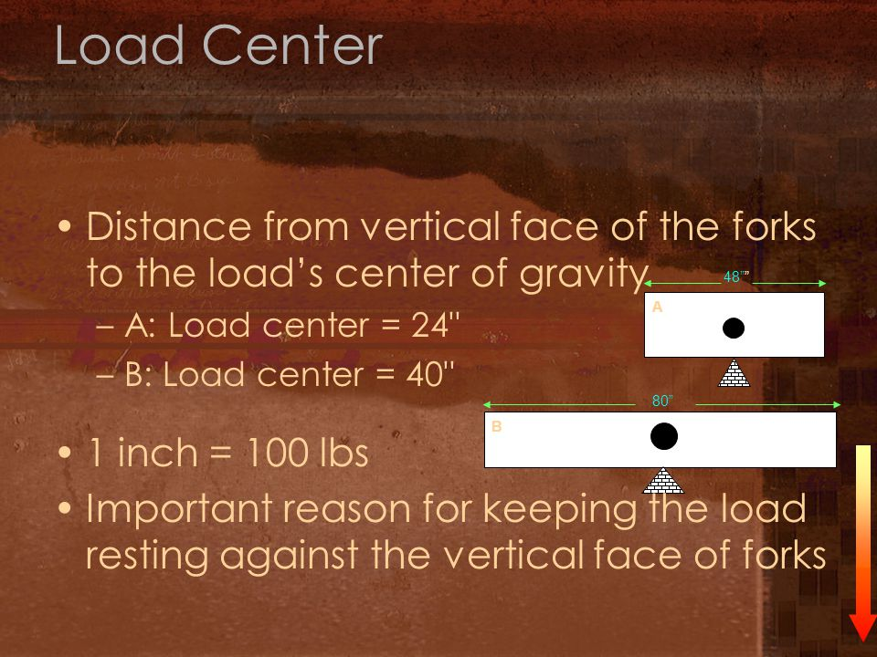 Load Center Distance from vertical face of the forks to the loads center of gravity –A: Load center = 24 –B: Load center = 40 80 B 48 A 1 inch = 100 lbs Important reason for keeping the load resting against the vertical face of forks