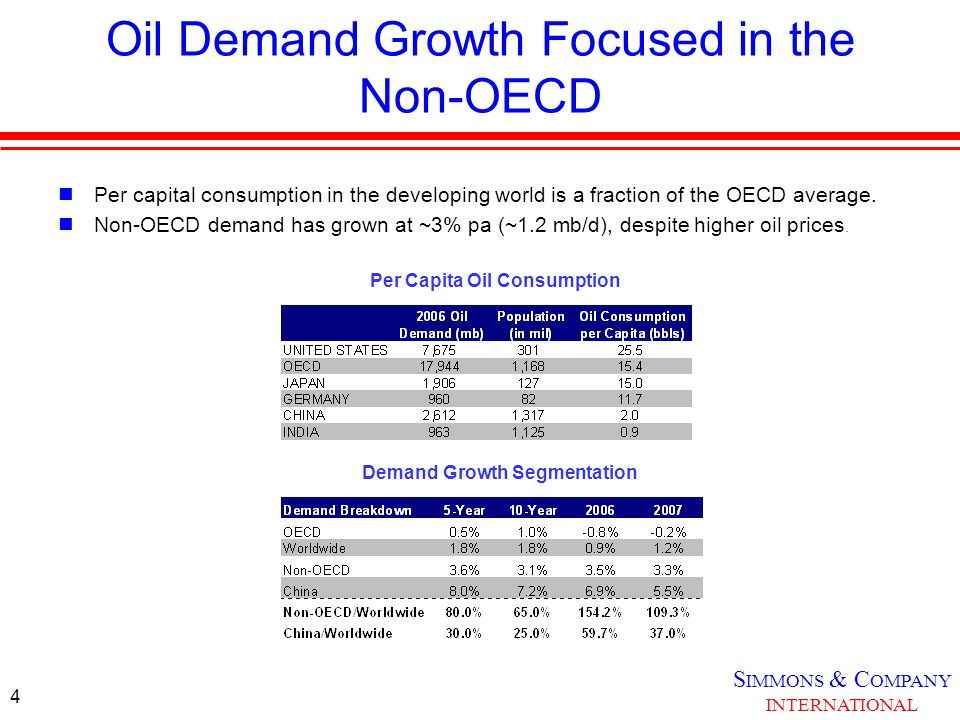 S IMMONS & C OMPANY INTERNATIONAL 4 Oil Demand Growth Focused in the Non-OECD Per Capita Oil Consumption Demand Growth Segmentation Per capital consumption in the developing world is a fraction of the OECD average.