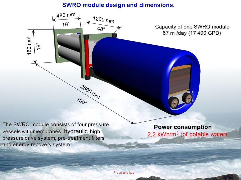 SWRO module design and dimensions.