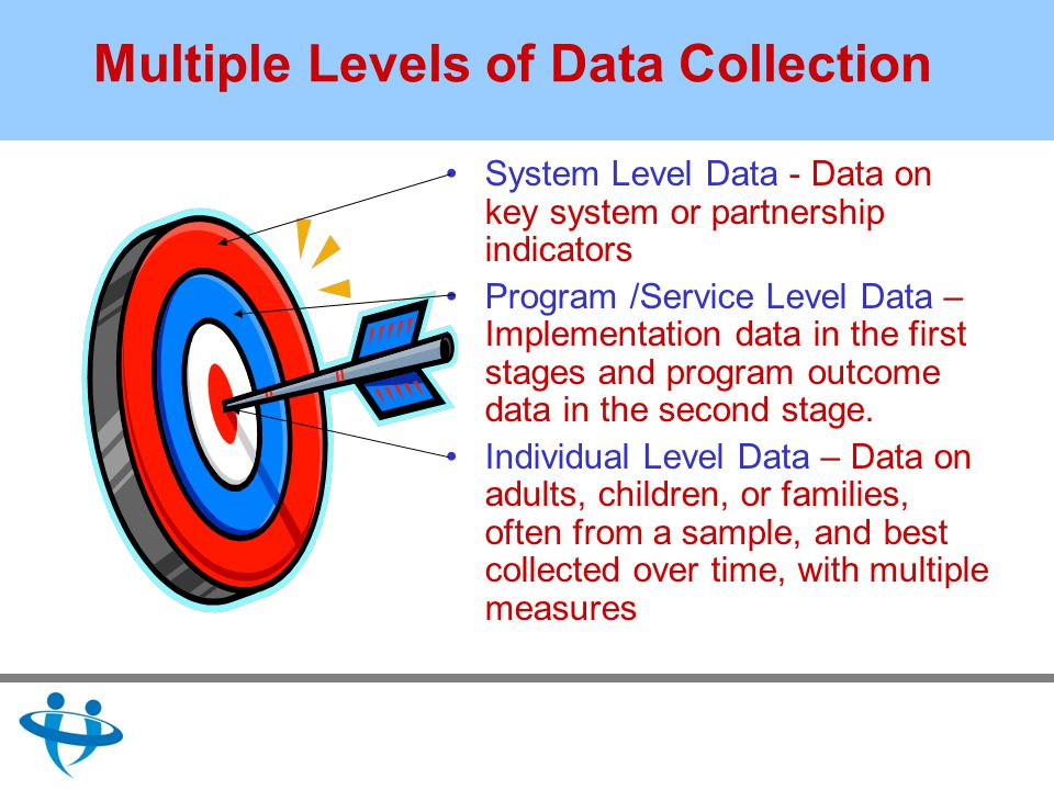 Multiple Levels of Data Collection System Level Data - Data on key system or partnership indicators Program /Service Level Data – Implementation data in the first stages and program outcome data in the second stage.