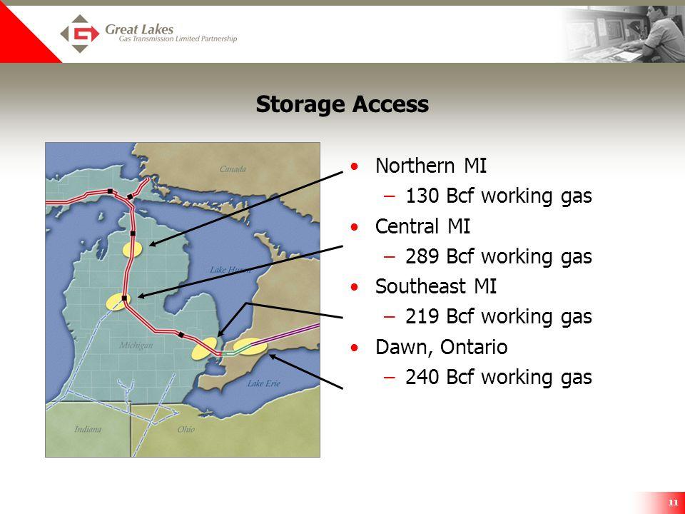 11 Storage Access Northern MI –130 Bcf working gas Central MI –289 Bcf working gas Southeast MI –219 Bcf working gas Dawn, Ontario –240 Bcf working gas