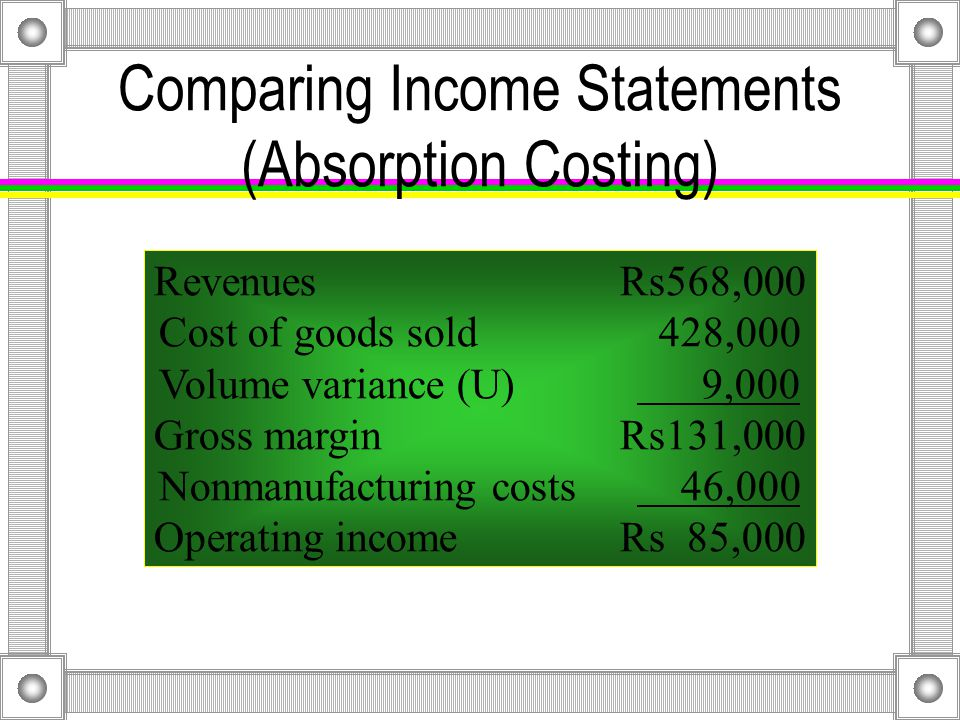 Comparing Income Statements (Absorption Costing) Total fixed production costs are Rs54,000 at a normal capacity of 12,000 units.