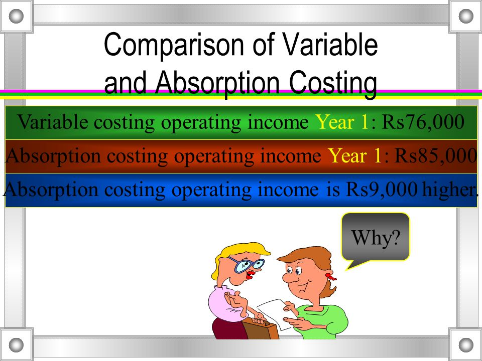 Income Statements (Variable Costing) Year 1 Year 2Combined Net contr.