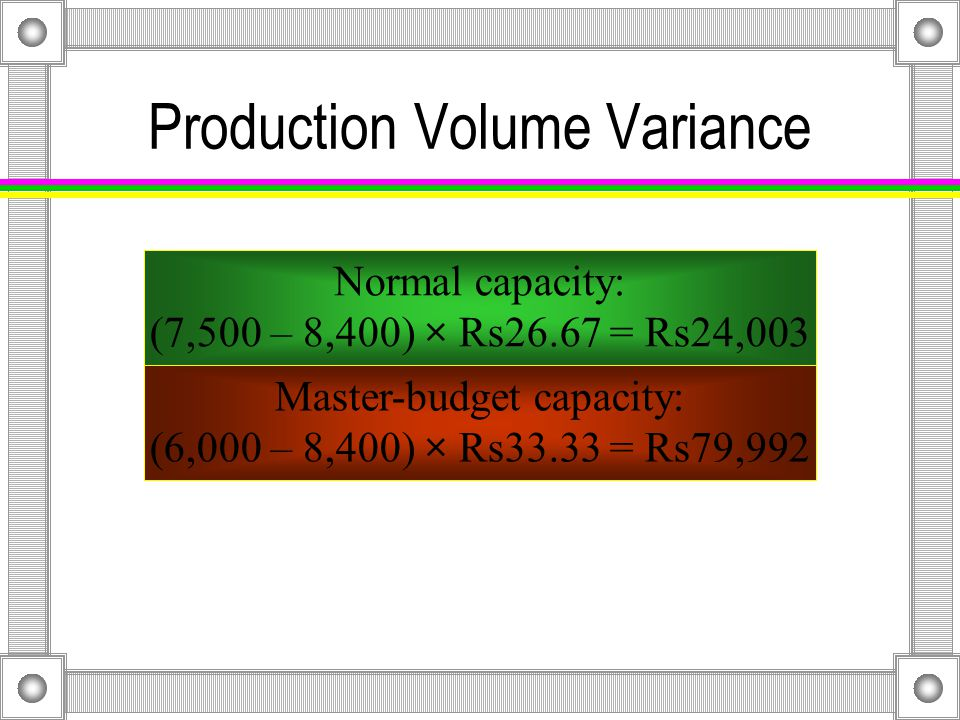 Production Volume Variance Production volume variance = (Denominator level – Actual level) × Budgeted fixed manufacturing overhead rate Theoretical capacity: (10,000 – 8,400) × Rs20.00 = Rs32,000 U Practical capacity: (8,500 – 8,400) × Rs23.53 = Rs2,353 U