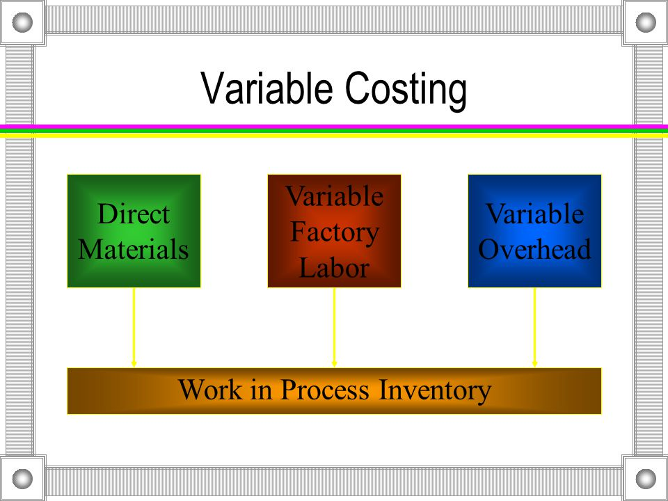 Throughput Costing The 2,000 units in ending inventory are valued as follows: Absorption 2,000 × Rs53.50 = Rs107,000 Throughput 2,000 × Rs4 = Rs8,000 Rs99,000 difference