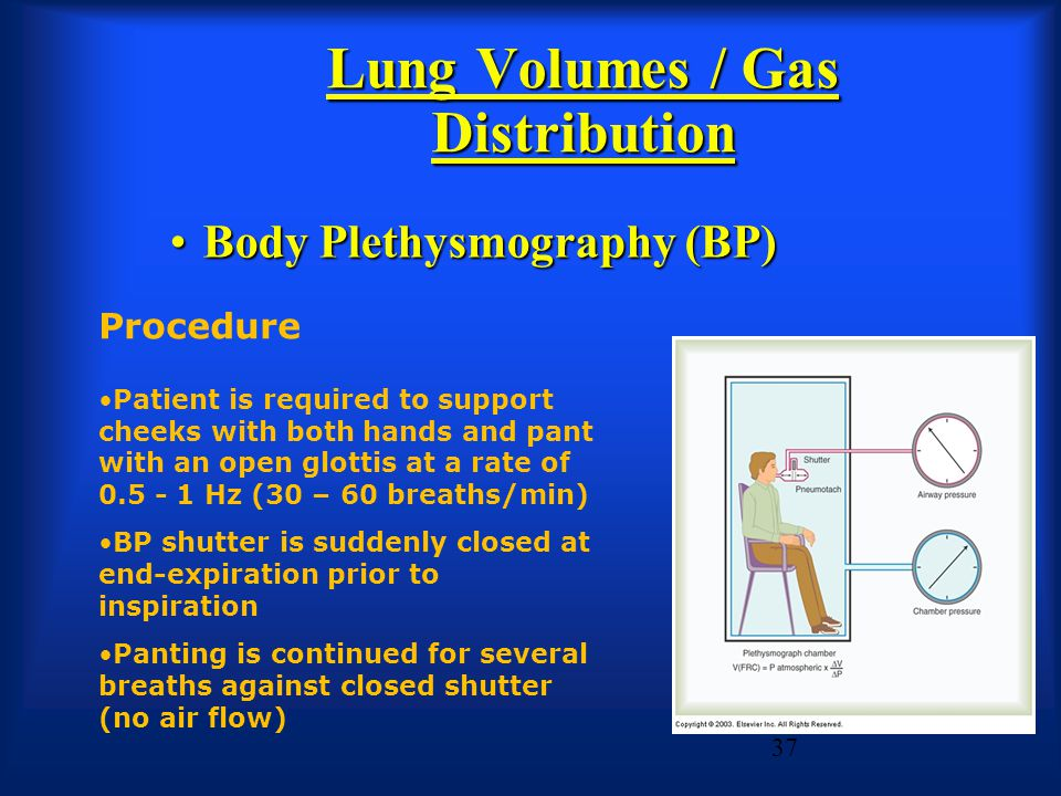 Lung Volumes / Gas Distribution Body Plethysmography (BP)Body Plethysmography (BP) Procedure Patient is required to support cheeks with both hands and