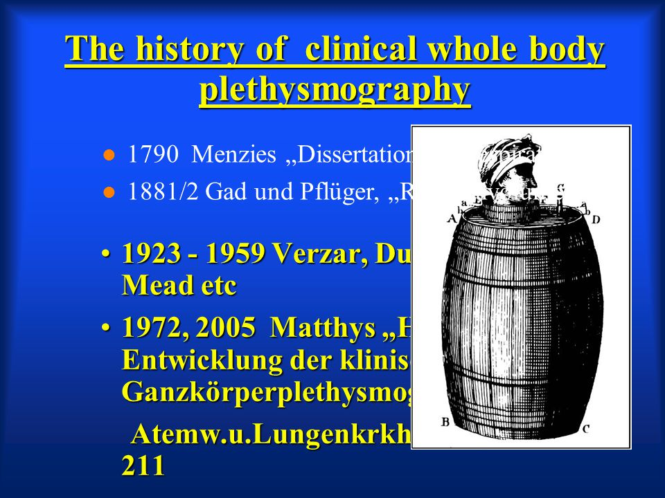 The history of clinical whole body plethysmography 1923 - 1959 Verzar, Du Bois, Mead etc1923 - 1959 Verzar, Du Bois, Mead etc 1972, 2005 Matthys Histo