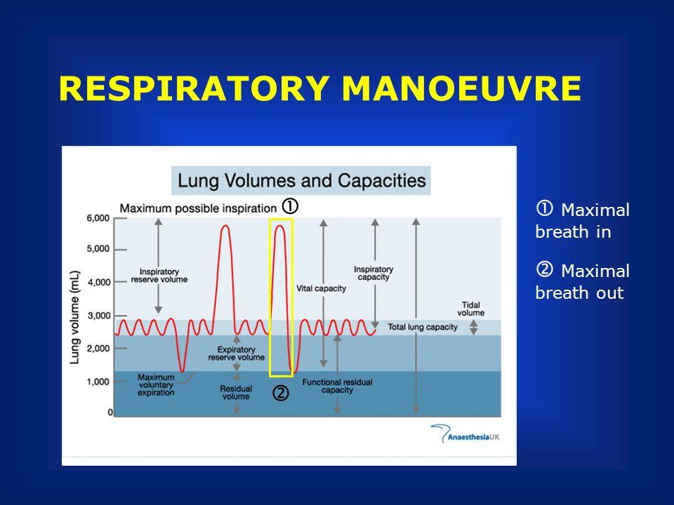 Interpretation: Severe intrathoracic airway obstruction, slightly reversible overinflation after ß2-agonist inhalation 76