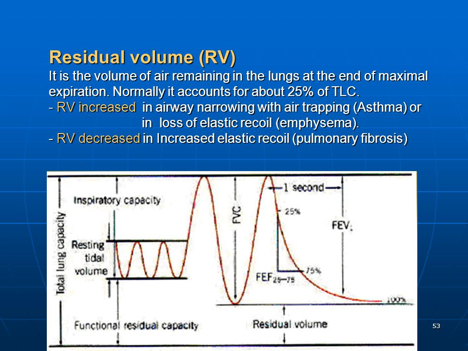 53 Residual volume (RV) It is the volume of air remaining in the lungs at the end of maximal expiration. Normally it accounts for about 25% of TLC. -