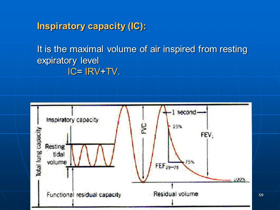 59 Inspiratory capacity (IC): It is the maximal volume of air inspired from resting expiratory level IC= IRV+TV.