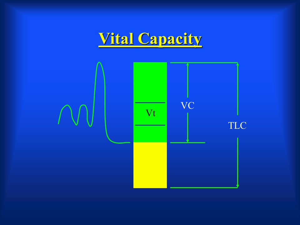 58 Inspiratory Reserve Volume (IRV): It is the maximal volume of air inspired with effort in excess of tidal volume IRV: From TV to TLC Inspiratory Reserve Volume (IRV): It is the maximal volume of air inspired with effort in excess of tidal volume IRV: From TV to TLC
