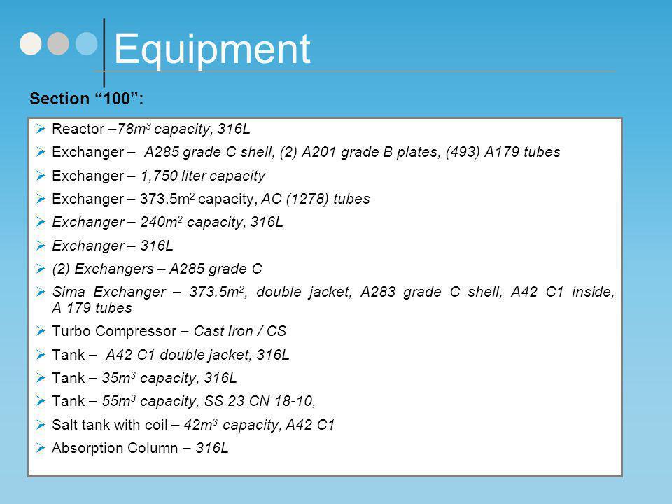 Equipment Reactor –78m 3 capacity, 316L Exchanger – A285 grade C shell, (2) A201 grade B plates, (493) A179 tubes Exchanger – 1,750 liter capacity Exc