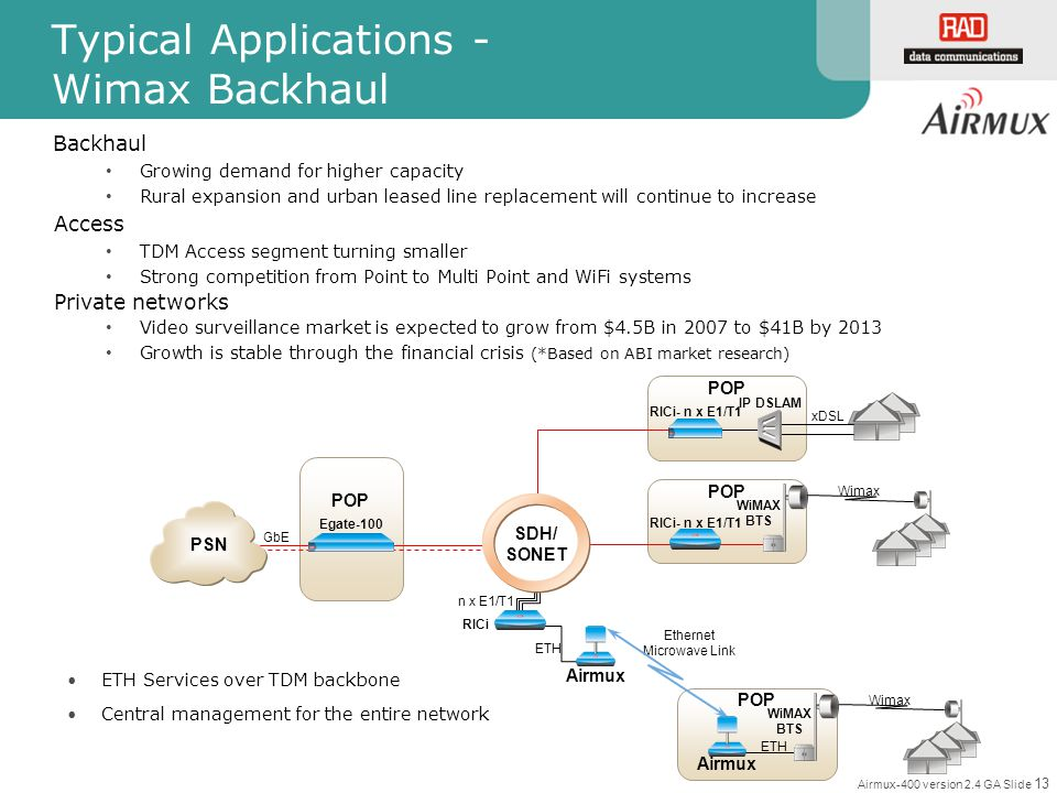 Airmux-400 version 2.4 GA Slide 13 Typical Applications - Wimax Backhaul POP Egate-100 GbE POP IP DSLAM xDSL RICi- n x E1/T1 WiMAX BTS Wimax SDH/ SONE