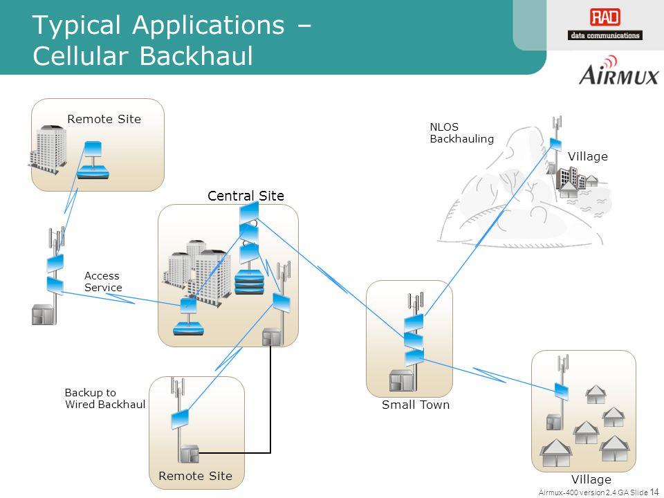 Airmux-400 version 2.4 GA Slide 14 Typical Applications – Cellular Backhaul Central Site Small Town Village NLOS Backhauling Village Remote Site Backu