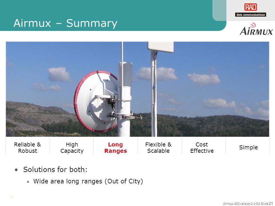 Airmux-400 version 2.4 GA Slide 21 21 Solutions for both: Wide area long ranges (Out of City) Reliable & Robust High Capacity Long Ranges Flexible & S
