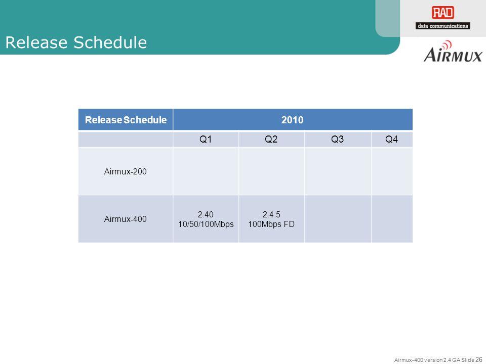 Airmux-400 version 2.4 GA Slide 26 Release Schedule 2010 Q1Q2Q3Q4 Airmux-200 Airmux-400 2.40 10/50/100Mbps 2.4.5 100Mbps FD