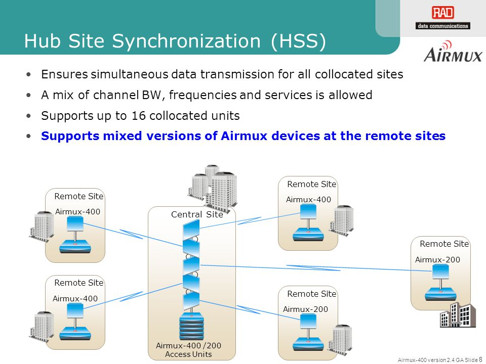 Airmux-400 version 2.4 GA Slide 8 Hub Site Synchronization (HSS) Ensures simultaneous data transmission for all collocated sites A mix of channel BW,