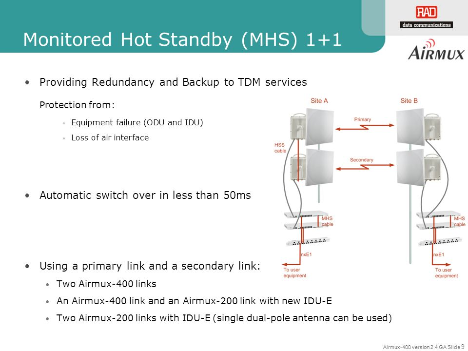 Airmux-400 version 2.4 GA Slide 9 Monitored Hot Standby (MHS) 1+1 Providing Redundancy and Backup to TDM services Protection from: Equipment failure (