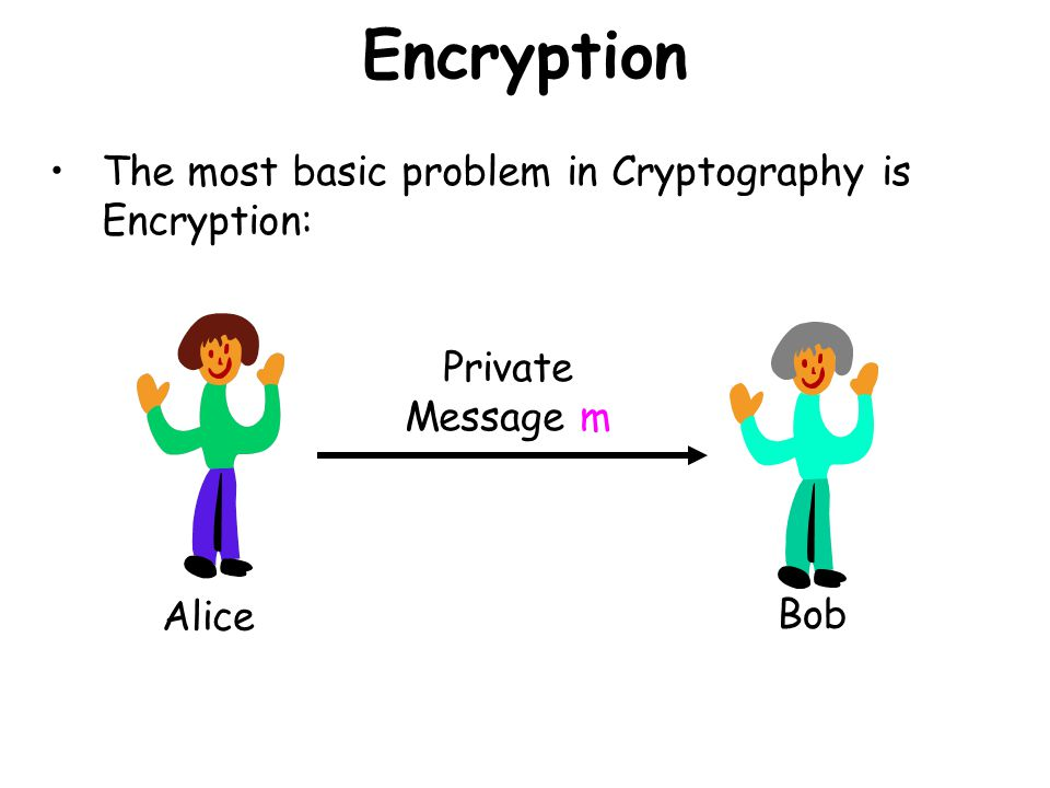 Encryption The most basic problem in Cryptography is Encryption: Alice Bob Private Message m