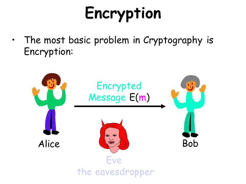 Encryption The most basic problem in Cryptography is Encryption: Alice Bob Encrypted Message E(m) Eve the eavesdropper