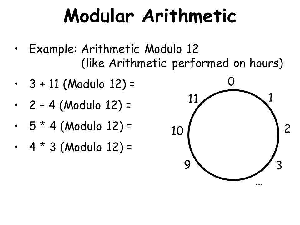 Modular Arithmetic Example: Arithmetic Modulo 12 (like Arithmetic performed on hours) 3 + 11 (Modulo 12) = 2 – 4 (Modulo 12) = 5 * 4 (Modulo 12) = 4 *