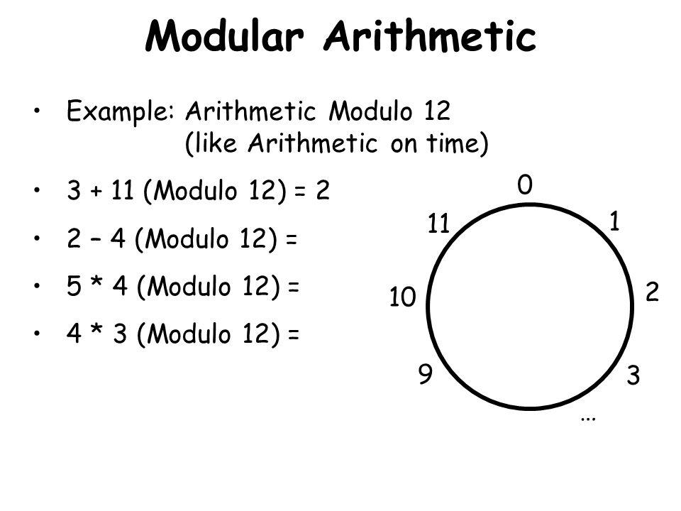 Modular Arithmetic Example: Arithmetic Modulo 12 (like Arithmetic on time) 3 + 11 (Modulo 12) = 2 2 – 4 (Modulo 12) = 5 * 4 (Modulo 12) = 4 * 3 (Modul