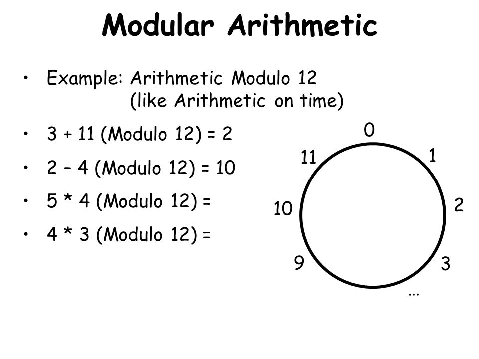 Modular Arithmetic Example: Arithmetic Modulo 12 (like Arithmetic on time) 3 + 11 (Modulo 12) = 2 2 – 4 (Modulo 12) = 10 5 * 4 (Modulo 12) = 4 * 3 (Modulo 12) = 0 1 2 3 … 9 10 11