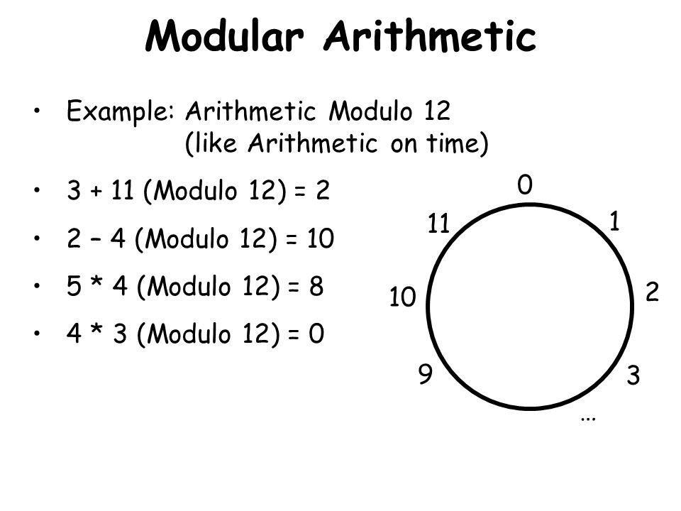 Modular Arithmetic Example: Arithmetic Modulo 12 (like Arithmetic on time) 3 + 11 (Modulo 12) = 2 2 – 4 (Modulo 12) = 10 5 * 4 (Modulo 12) = 8 4 * 3 (