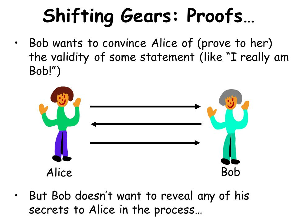 Shifting Gears: Proofs… Bob wants to convince Alice of (prove to her) the validity of some statement (like I really am Bob!) But Bob doesnt want to re