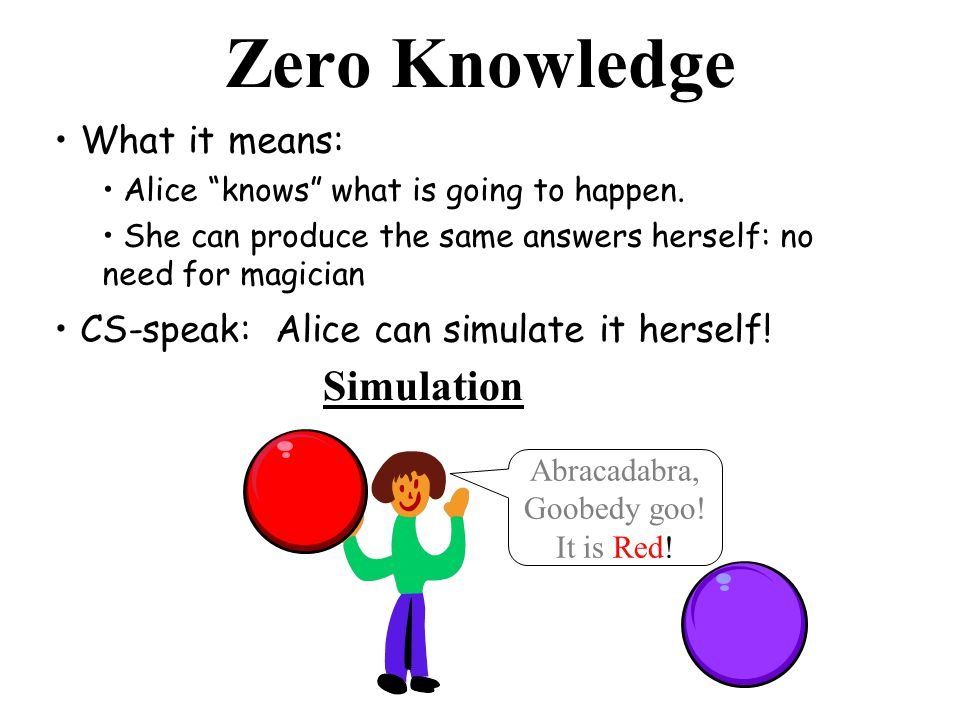 Zero Knowledge What it means: Alice knows what is going to happen. She can produce the same answers herself: no need for magician CS-speak: Alice can