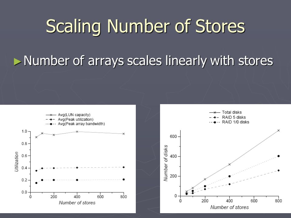 Scaling Number of Stores Number of arrays scales linearly with stores Number of arrays scales linearly with stores