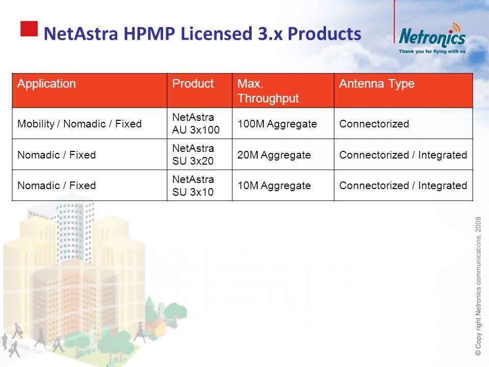 NetAstra HPMP Licensed 3.x Products ApplicationProductMax. Throughput Antenna Type Mobility / Nomadic / Fixed NetAstra AU 3x100 100M AggregateConnecto