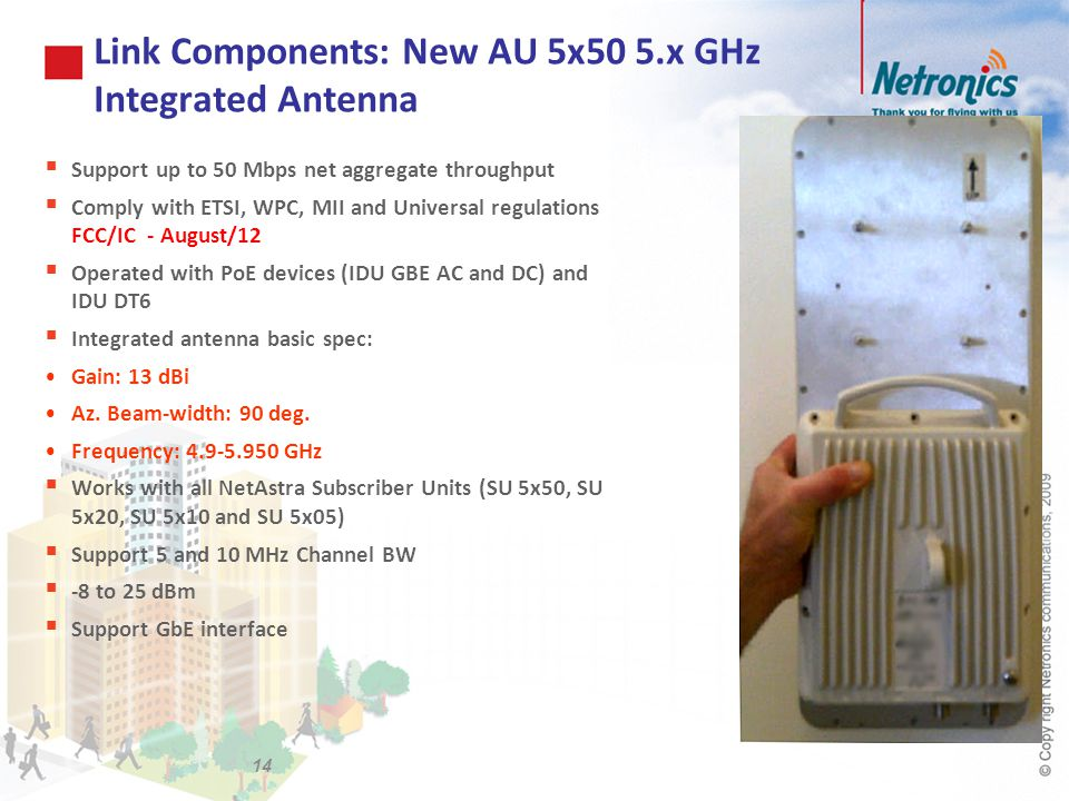 Link Components: New AU 5x50 5.x GHz Integrated Antenna Support up to 50 Mbps net aggregate throughput Comply with ETSI, WPC, MII and Universal regula
