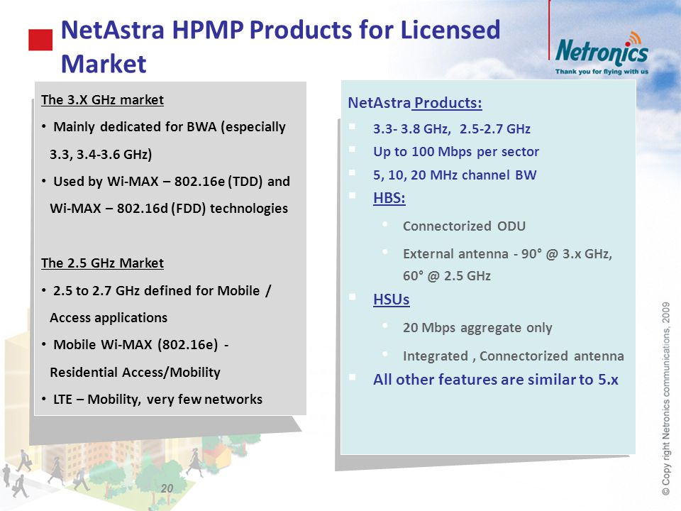 NetAstra HPMP Products for Licensed Market 20 The 3.X GHz market Mainly dedicated for BWA (especially 3.3, 3.4-3.6 GHz) Used by Wi-MAX – 802.16e (TDD)