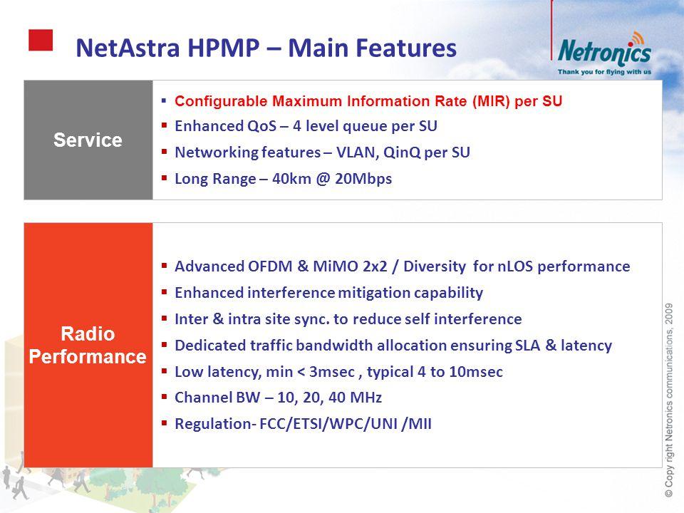 NetAstra HPMP – Main Features Service Radio Performance Configurable Maximum Information Rate (MIR) per SU Enhanced QoS – 4 level queue per SU Network