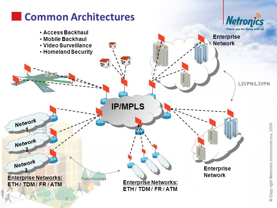 Common Architectures 3 IP/MPLS Enterprise Network Network 1 Enterprise Networks: ETH / TDM / FR / ATM Access Backhaul Mobile Backhaul Video Surveillan