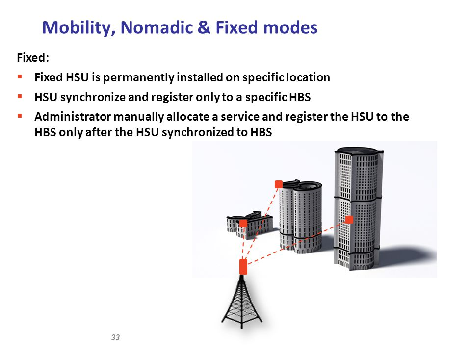 Mobility, Nomadic & Fixed modes Fixed: Fixed HSU is permanently installed on specific location HSU synchronize and register only to a specific HBS Adm