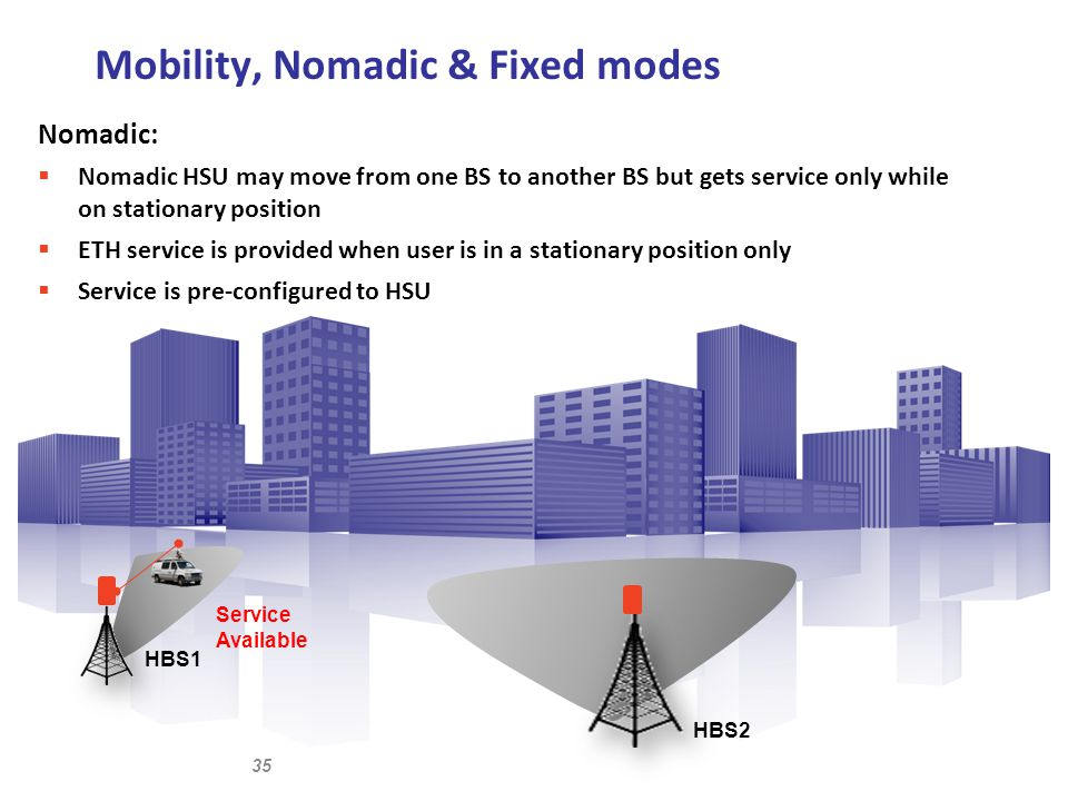 Mobility, Nomadic & Fixed modes Nomadic: Nomadic HSU may move from one BS to another BS but gets service only while on stationary position ETH service
