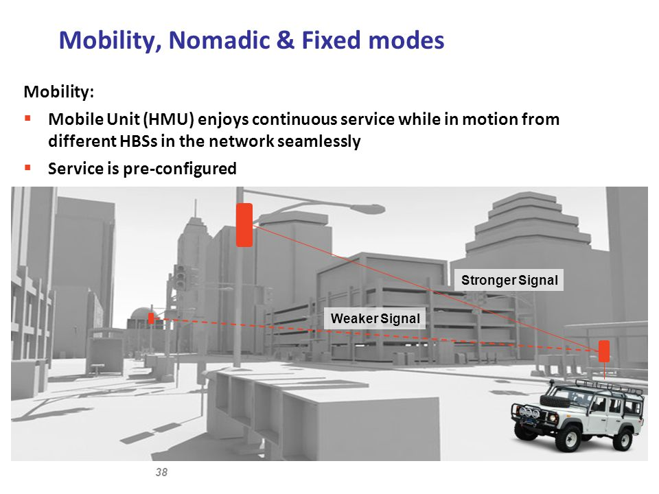 Mobility, Nomadic & Fixed modes Mobility: Mobile Unit (HMU) enjoys continuous service while in motion from different HBSs in the network seamlessly Se
