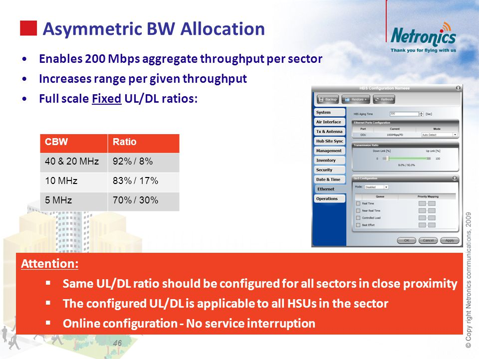 Asymmetric BW Allocation Enables 200 Mbps aggregate throughput per sector Increases range per given throughput Full scale Fixed UL/DL ratios: CBWRatio