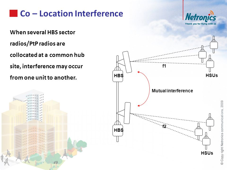 Co – Location Interference f1 f2 Mutual interference When several HBS sector radios/PtP radios are collocated at a common hub site, interference may o